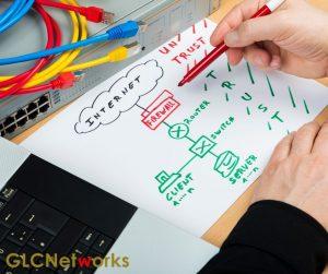 Mengenal Network Design dan Manfaatnya